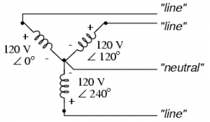 3 Phase 4 Wire 208Y-120V Wye Power Diagram