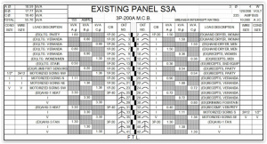 208V Power Panel Load Schedule