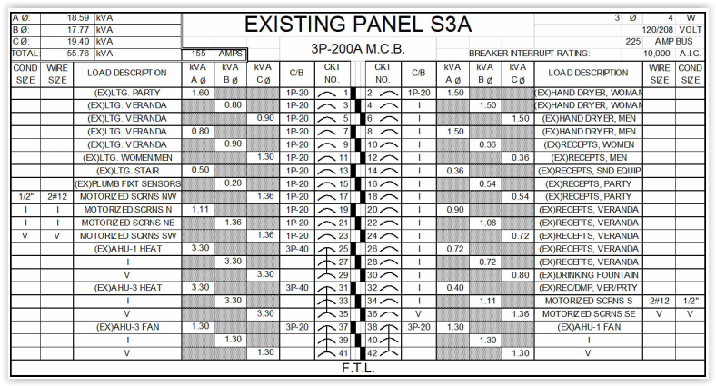 v single phase and v phase bull oem panels 208v power panel load schedule