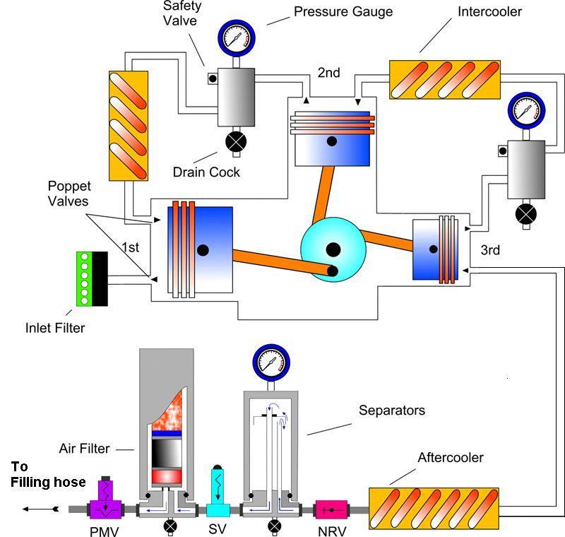 Compressor Control System Oem Panels