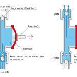 Chemical Feed Diaphram Pump Diagram