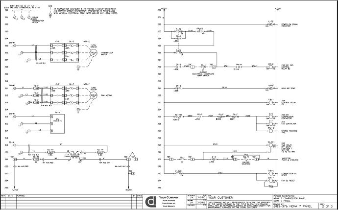 Electrical control panel design basics oem panels for Standard electrical service sizes