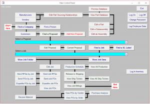 Control Panel Manufacturer Software