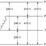 415/240V 3 Phase 4 Wire