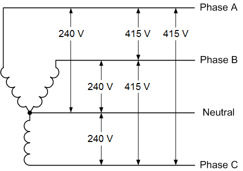 240v Single Phase And 240v 3 Phase on corner grounded 3 wire delta