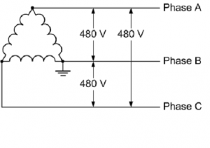 480v 3 phase diagram - 3 phase 3 wire