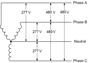 480V 3 Phase Diagram - 3 Phase 4 Wire